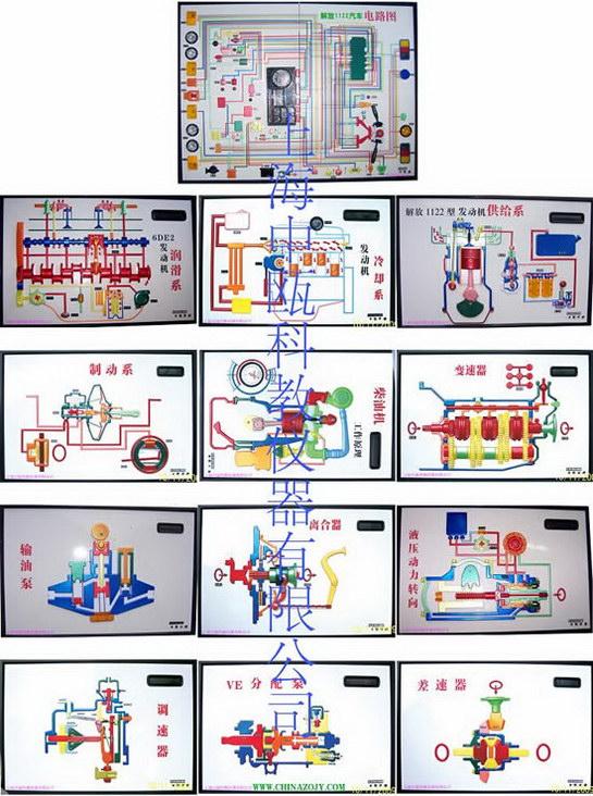 SZJ-D13、解放1122型汽车程控电教板 简介: 中瓯牌汽车程控电教板采用合式金属框结构,能演示汽车各机构的运用结构与工作原理。适用于大中专院校、军队汽车驾驶与维修部门岗位前教学实验与技能实训的理想汽车教学设备。 结构特点: 1、电动程控电路;2、每件电教板带屏幕显示;3、板面机构采用进口有机玻璃(半立体)模具成型;4、自动控制各自电教板工作原理,彩灯逐点闪烁显示各系统的电路、油路、水路、火路、液压、气压等流动过程。5、灯光和仪表部分与实车一样都能同步工作。5、输入电压220V,输出电压12V。 使用