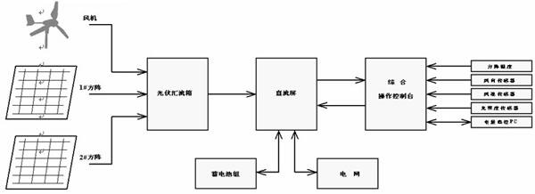 电路 电路图 电子 设计 素材 原理图 600_218
